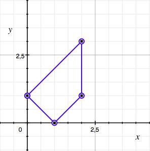 Область допустимых значений X и Y